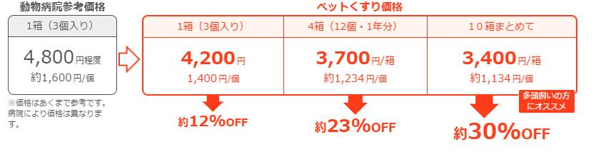 %e3%83%9a%e3%83%83%e3%83%88%e3%81%8f%e3%81%99%e3%82%8a